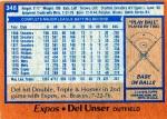 1978 Topps 348 Del Unser (Back)